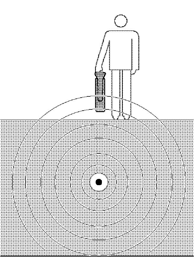 có thể làm cap ngam Kiểm tra bức xạ