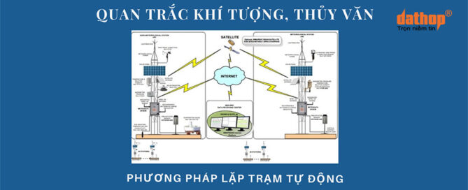 Quan trac khi tuong thuy van - Phuong phap lap tram tu dong