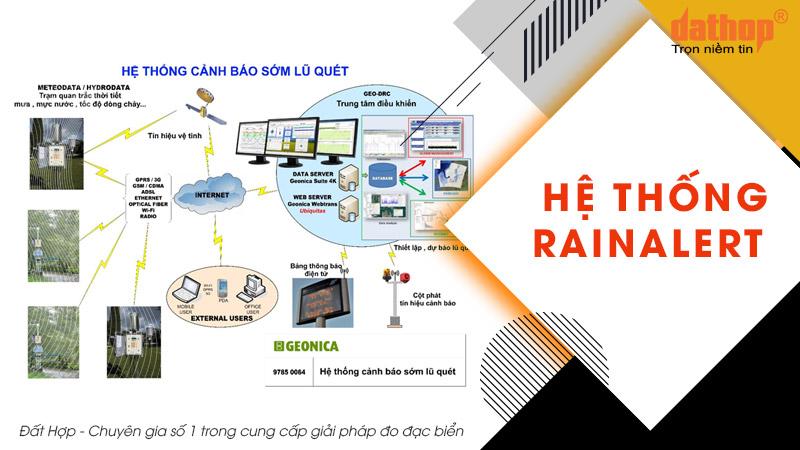 Hệ thống RAINALERT - Cảnh báo sớm lũ quét do mưa lớn