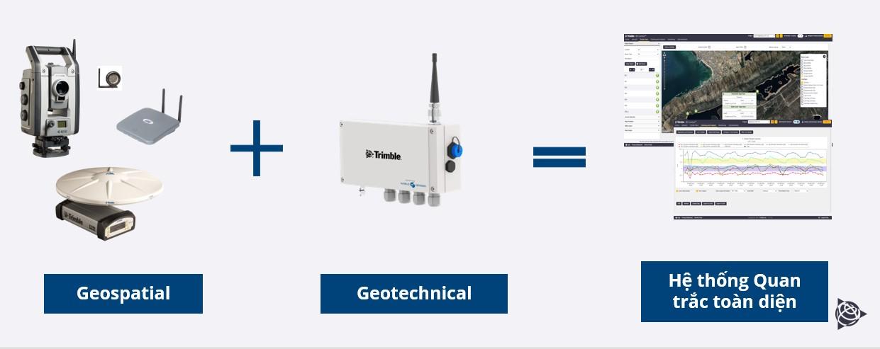 Trimble kết hợp hai dữ liệu cảm biến địa kỹ thuật và không gian địa lý để tạo ra một giải pháp quan trắc địa kỹ thuật toàn diện