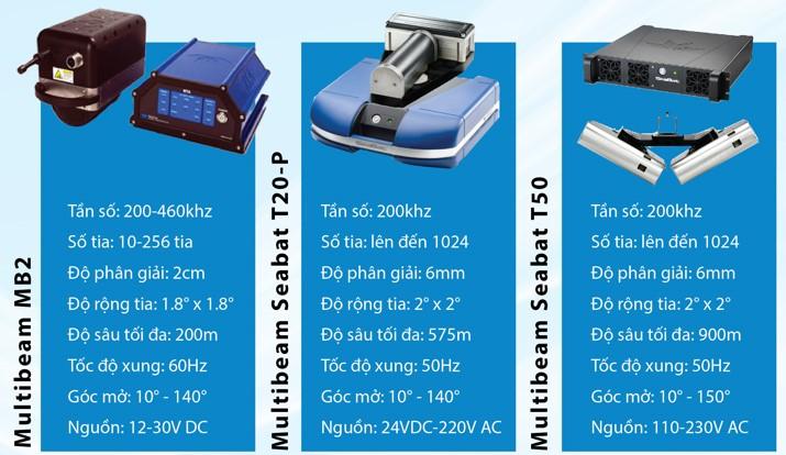 Các thiết bị đo sâu đa tia: Multibeam MB2, Multibeam Seabat T20-P, Multibeam Seabat T50 đang được sử dụng phổ biến