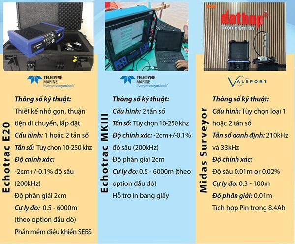 Các thiết bị đo sâu đơn tia đang được sử dụng phổ biến: Echotrac E20, Echotrac MKIII, Midas Surveyor
