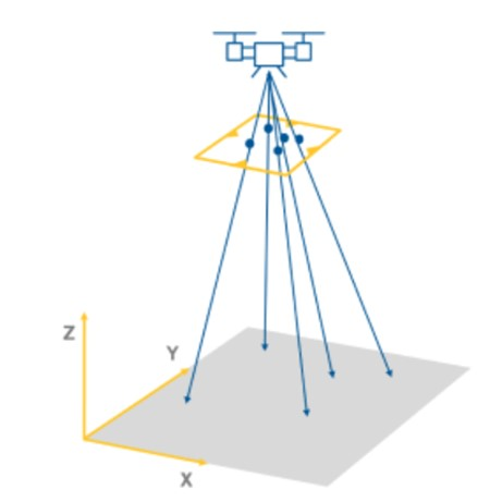 DG trong ứng dụng đo vẽ ảnh