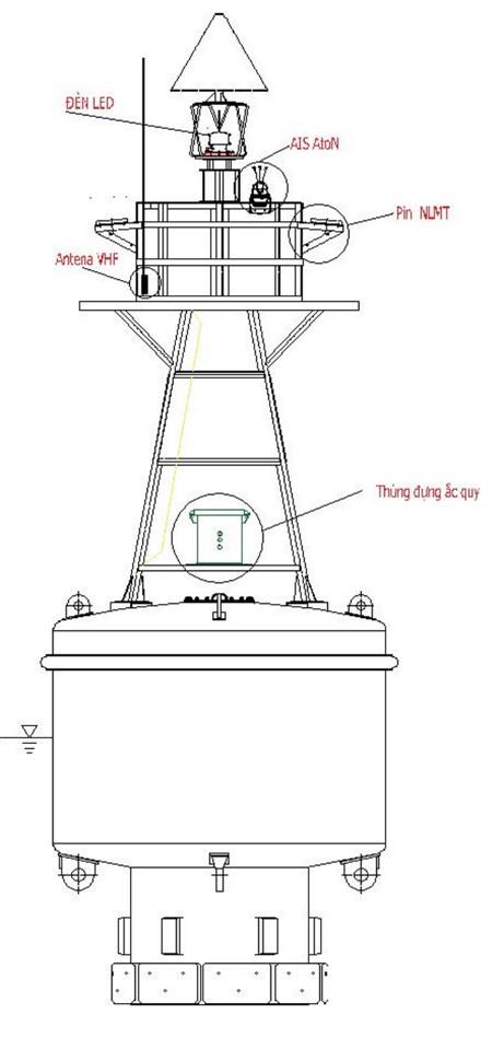 Sơ đồ vị trí lắp đặt các thiết bị trên hệ thống phao luồng Cẩm Phả