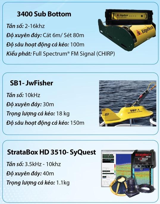 Các thiết bị đo địa tầng đáy biển