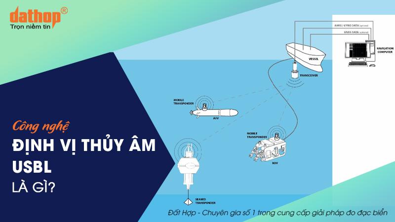 Công nghệ định vị thủy âm usbl